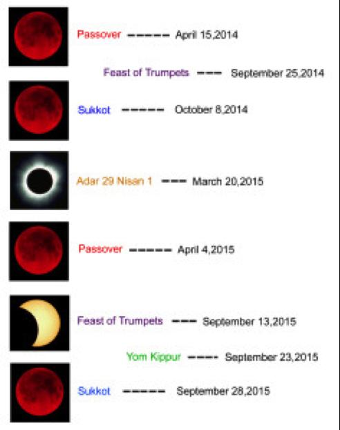 hebräischer kalender 5776