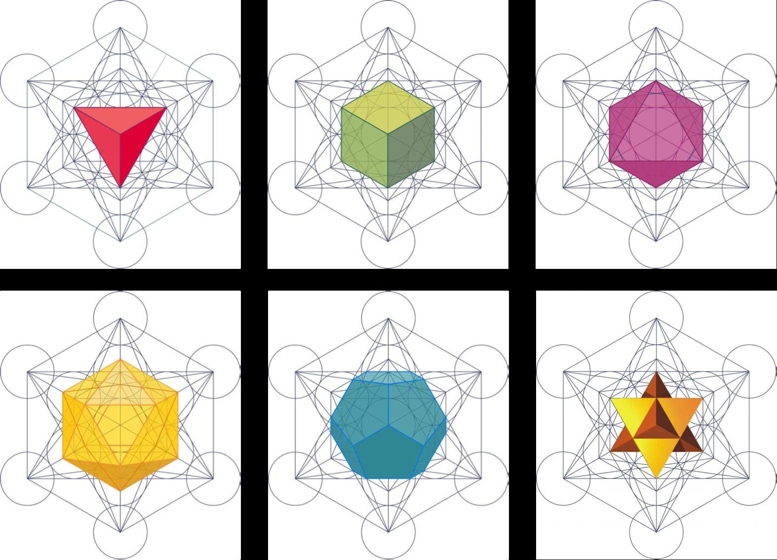 Metatron-Platonkörper