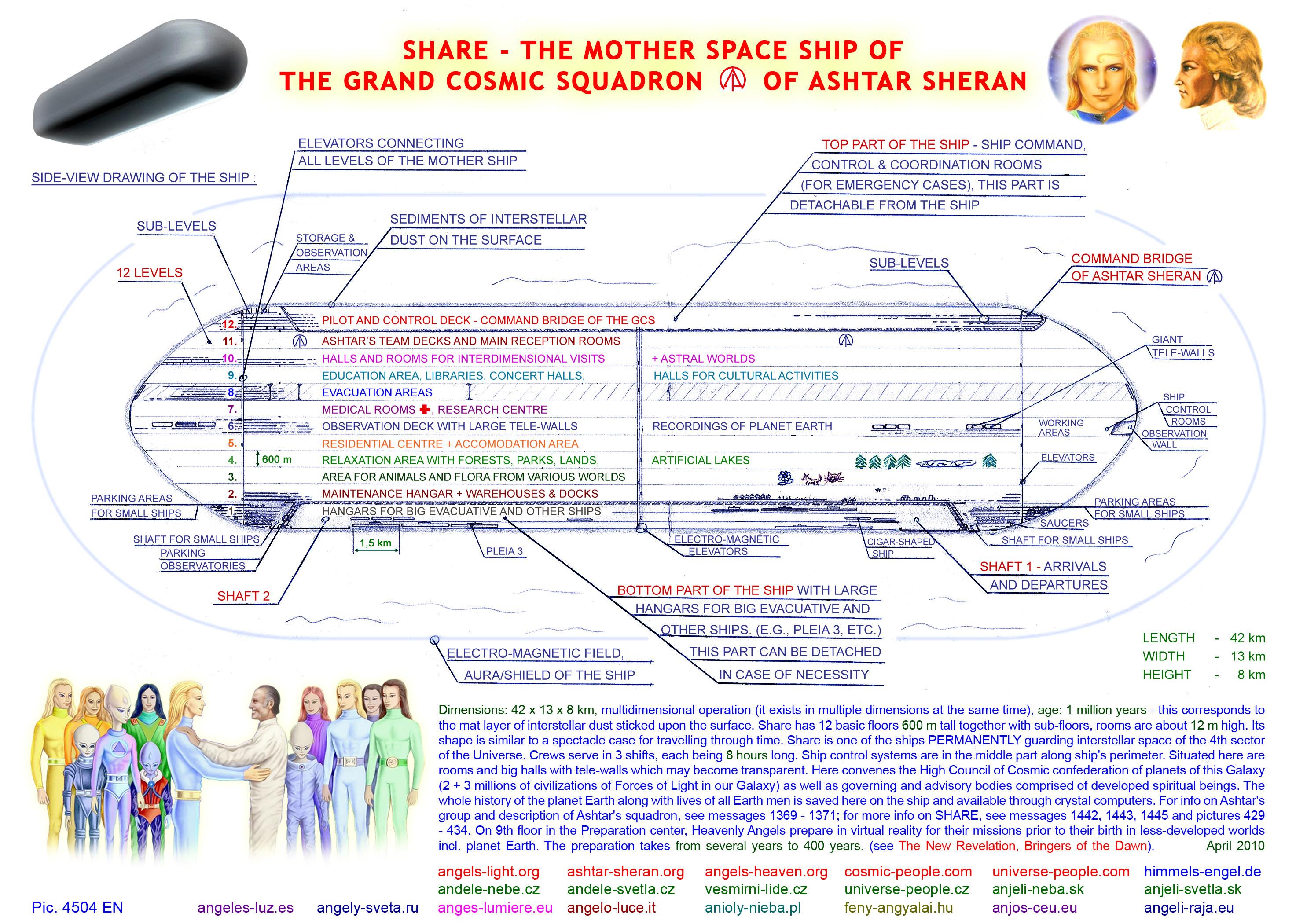 Mothership II