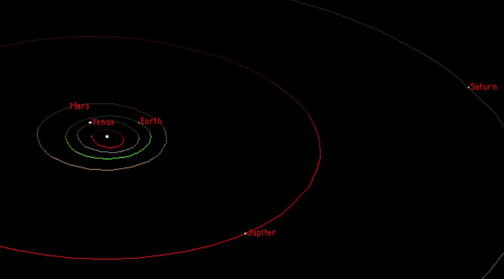Sonnensystem 2