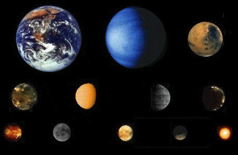 Sonnensystem 6