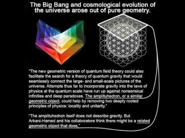 Der Urknall und die kosmologische Evolution des Universums erwuchsen aus purer Geometrie.
