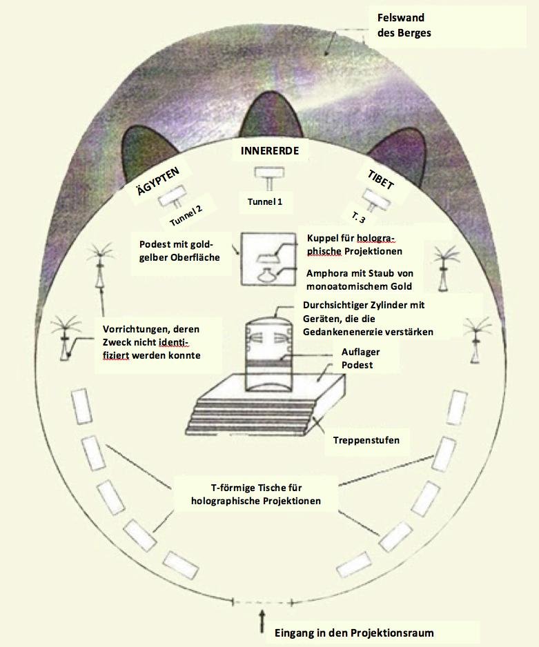 Tamarinda und der Geist von Agartha – Teil 2 | Transinformation