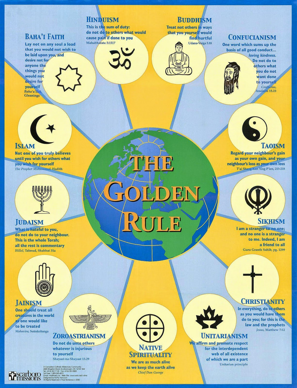 The-Common-Foundations-of-Religions-and-Theology-The-Golden-Rule