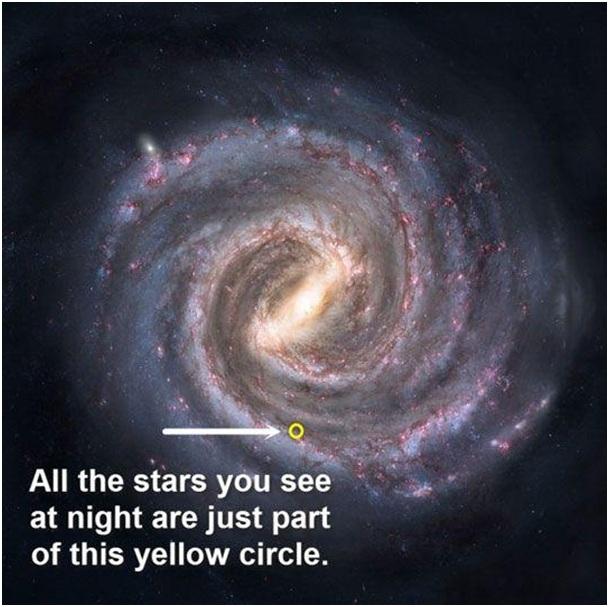 Galaxisausschnitt