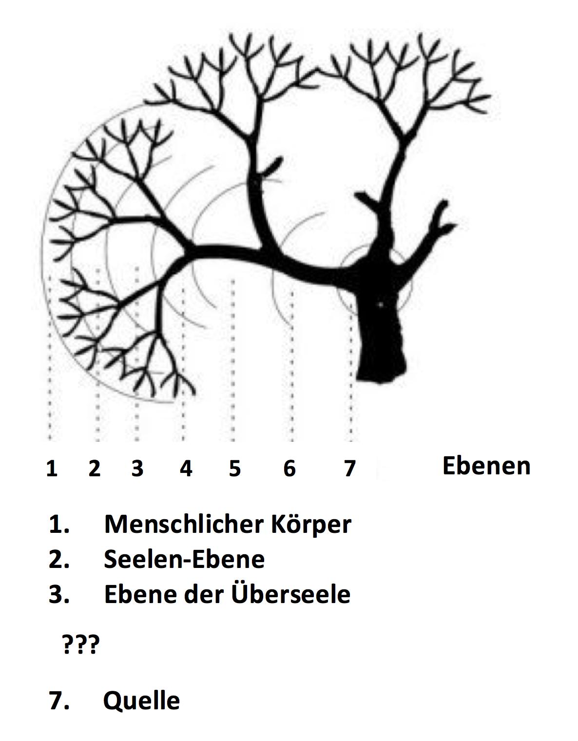hoeheres-selbst-6