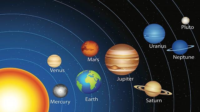 8 Planeten