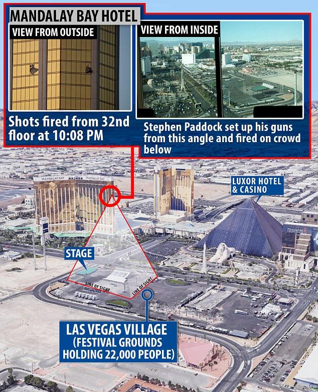 Der Vegas Terror und Enthüllung: Ist etwas sehr Großes im Begriff zu ...