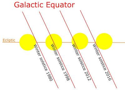 Dezember-Sonnenwende-Meditation am Freitag, den 21. Dezember um 23:23 Uhr MEZ